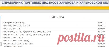 Почтовые индексы Харькова и Харьковской области - ГАГ - ГВА