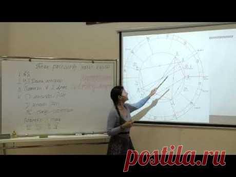 (58) Правила рассмотрения натальной карты - YouTube
