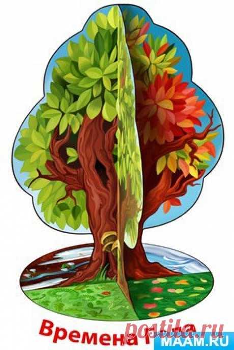 Конспект сюжетно-ролевой игры «Семья» для детей с умственной отсталостью умеренной, тяжелой от 4 до 7 лет. Воспитателям детских садов, школьным учителям и педагогам - Маам.ру