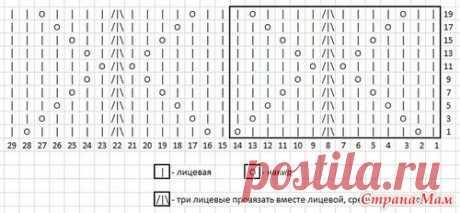 Подборка узоров Миссони - Вязание спицами - Страна Мам