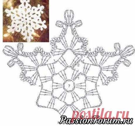 Снежинки на елку - запись пользователя Елена в сообществе Вязание крючком в категории Вязаные крючком аксессуары