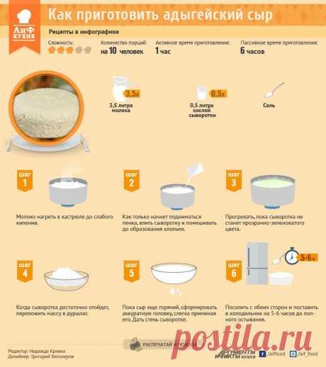 Como preparar adigué | AiF la Cocina