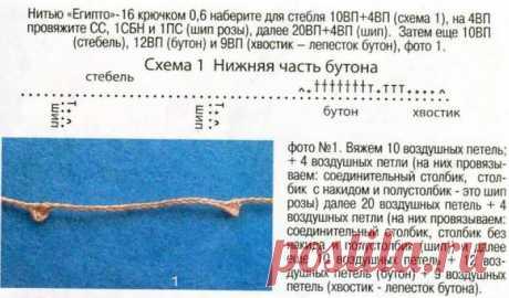 Вязание крючком - Кардиганы крючком - Ирландское вязание - Кафтан от Марины Шеиной с подробным МК (винтажная роза, бутон розы)