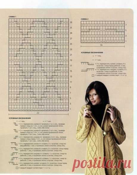Схема вязания пальто спицами. Женское вязаное спицами пальто со схемами | Вязание для всей семьи