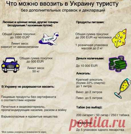 Таможенные правила ввоза и вывоза Украины 2018 года