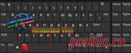Горячие клавиши windows 10.