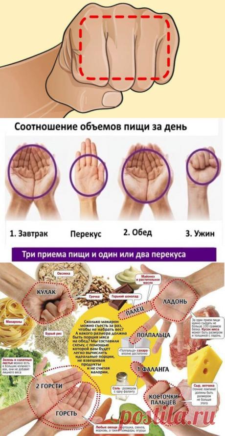 Если вы не можете похудеть, помогите себе кулаком! Это кажется невероятным, но этот трюк действительно работает! | Бабушкины секретики
