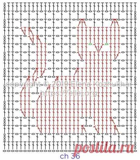 ТОП-15 оригинальных мотивов крючком со схемами | Факультет рукоделия | Яндекс Дзен