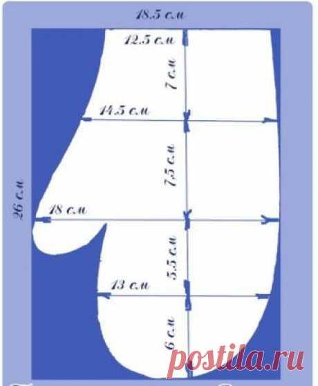 Прихватки своими руками из ткани с выкройками: пошаговые мастер-классы и фото идеи