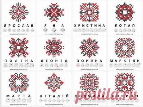 Закодовані імена в українській вишиванці. Знайди своє! (фото) — COMMENT