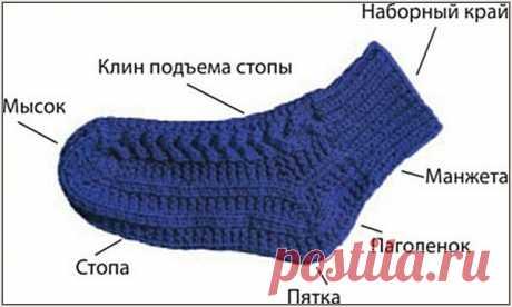 Прежде, чем вы приступите к работе над носками , тапочками , следками , подберите материал и инструменты .
