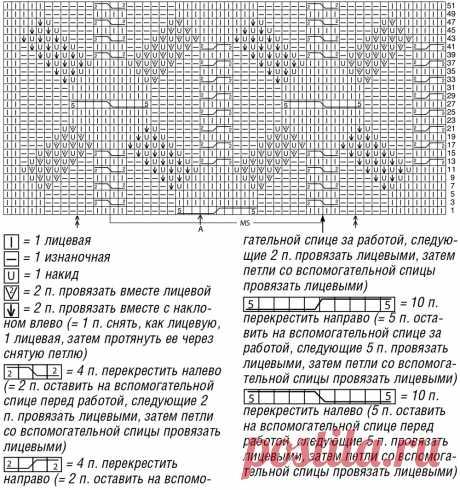 Кейп с «косами» - схема вязания спицами с описанием на Verena.ru