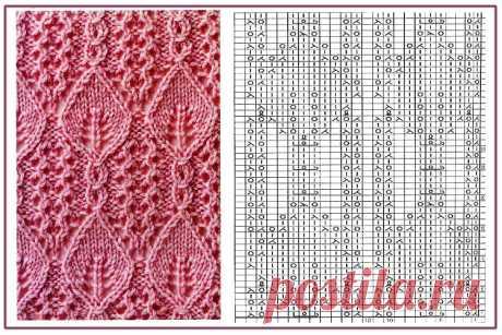 Самые красивые узоры для вязания спицами