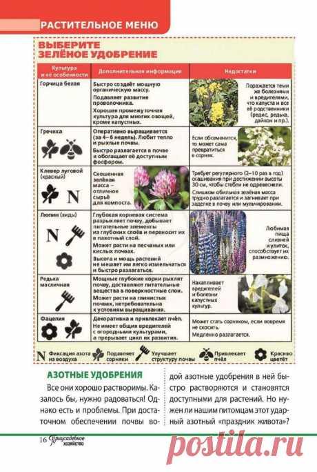 САД И ОГОРОД Удобрения для растений