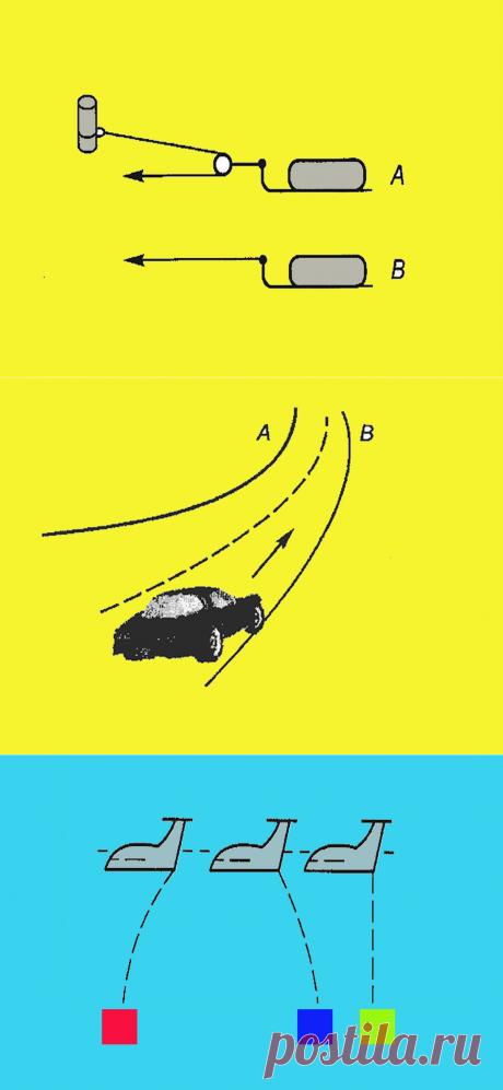 Где изображено правильное падение подарков из самолета | Головоломыч | Яндекс Дзен