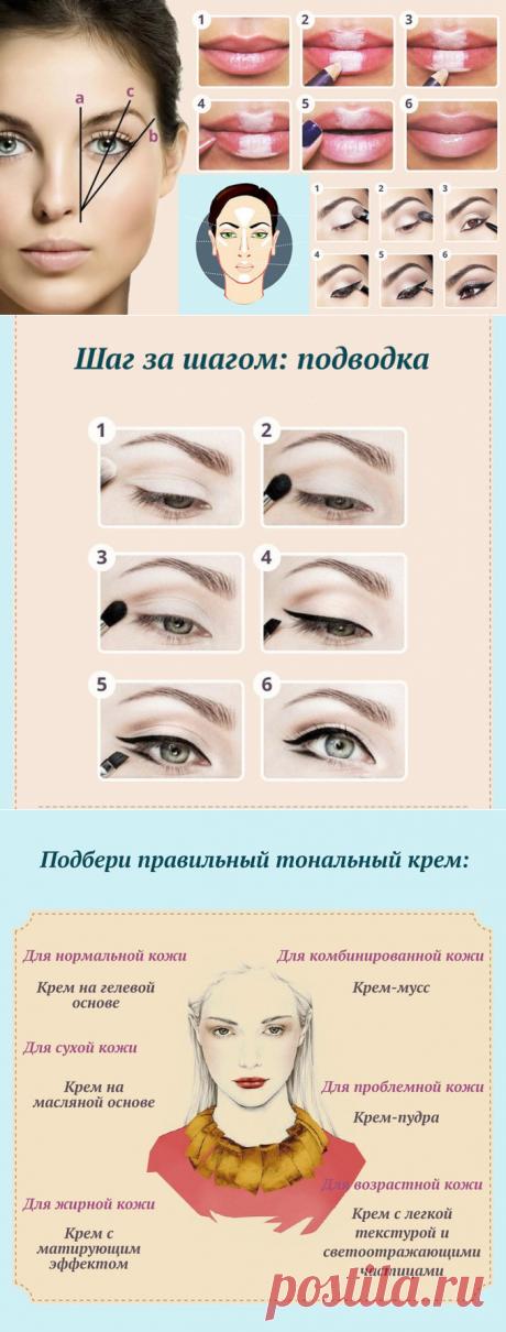 Это нужно знать каждой женщине: самый полный гид по макияжу