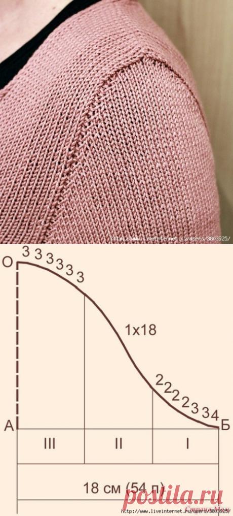 Как я вяжу рукав, что от так хорошо лежит?