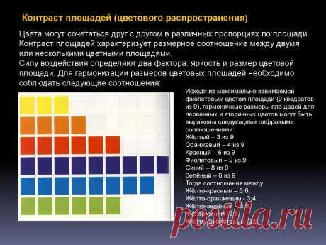Основы цветоведения - презентация онлайн