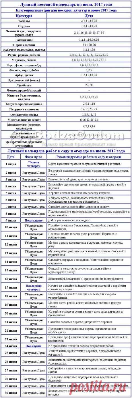Лунный посевной календарь на июнь 2017 года - таблица