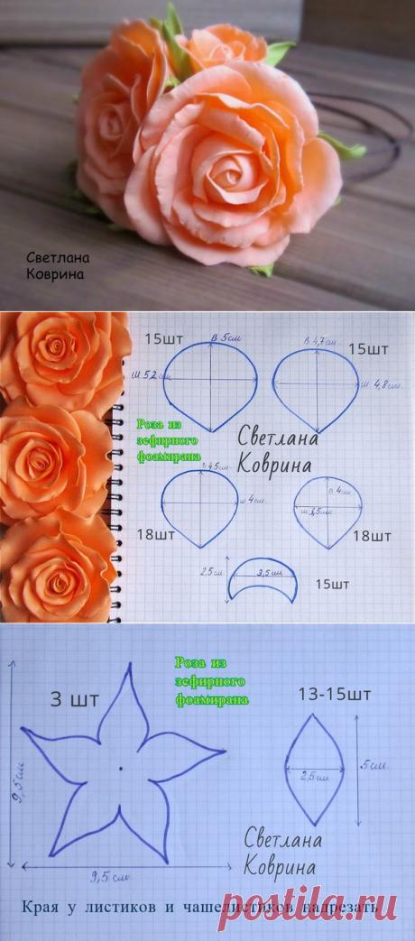 Rose from a zephyrous foamiran. A master class from Svetlana Kovrina. Webinar of 08.04.2016