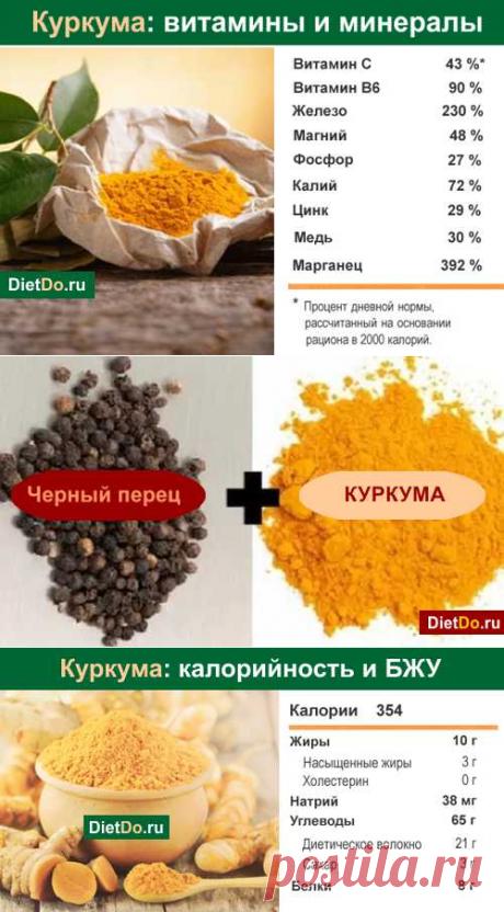 Куркума: полезные свойства и противопоказания, рецепты и дозы