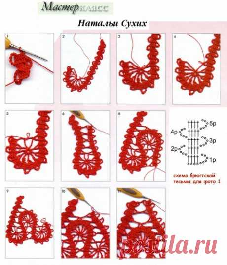 Sequence of performance of motive of a bryuggsky band - knitting by a hook on kru4ok.ru