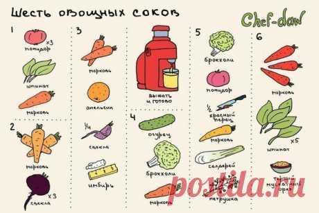 6 вкусных овощных соков.