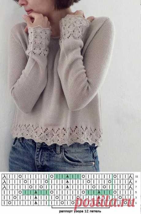 Красивое оформление низа вязаных изделий. Модели и узоры со схемами   Магия Вязания / Knitting Magic   Яндекс Дзен