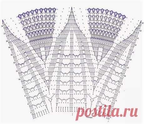схема подола детского платья крючком: 11 тыс изображений найдено в Яндекс.Картинках