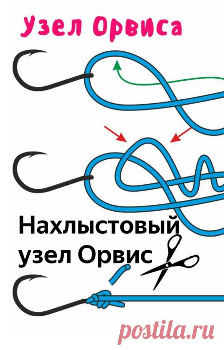 Нахлыстовый узел Орвис | Кухня рыбака | Яндекс Дзен