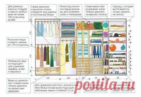 С точностью до миллиметра: как обустроить эргономичную гардеробную