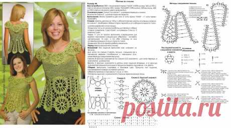 knitting by a hook for beginners of the scheme with the detailed description: 14 thousand images are found in Yandex. Pictures