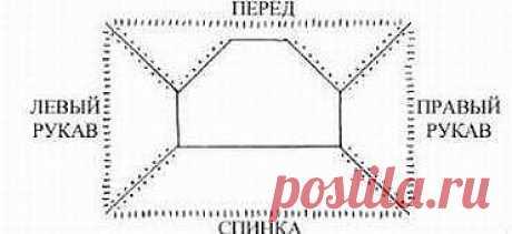 Расчёты при вязании свитера регланом сверху (Уроки и МК по ВЯЗАНИЮ) – Журнал Вдохновение Рукодельницы