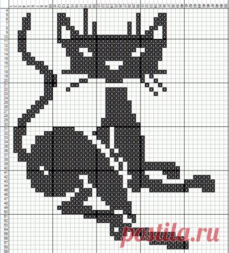 Двадцать кошек.Филейные схемы. | Сундучок Бабушки Наташи | Яндекс Дзен