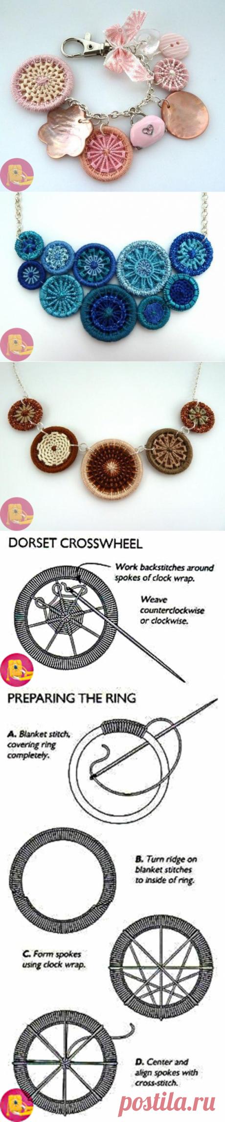 Дорсетская пуговица — Сделай сам, идеи для творчества - DIY Ideas