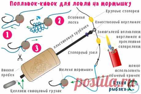 Самодельный поплавок-кивок для ловли на мормышку | Кухня рыбака | Яндекс Дзен