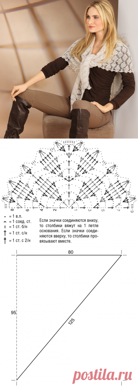 Треугольный платок из мохера - схема вязания крючком. Вяжем Шали на Verena.ru