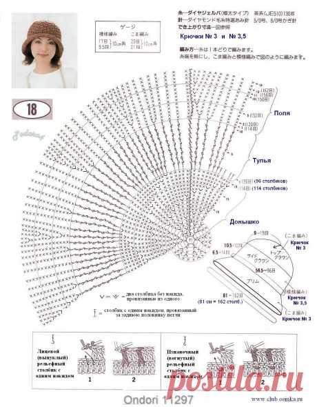 как связать крючком летнюю женскую шляпку схема: 7 тыс изображений найдено в Яндекс.Картинках