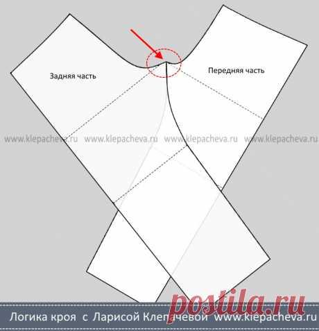 Выкройка брюк: доводим до ума — Логика кроя