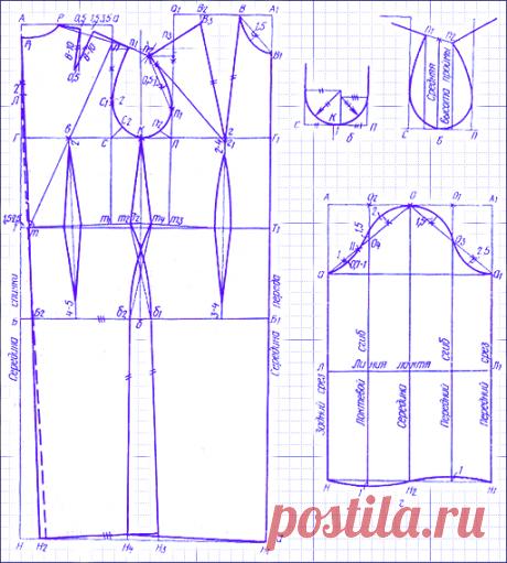 Построение основной выкройки платья. Часть 1. Сетка. | Иллюстрированные уроки по кройке и шитью. Выкройка платья, как сшить платье, платье своими руками.