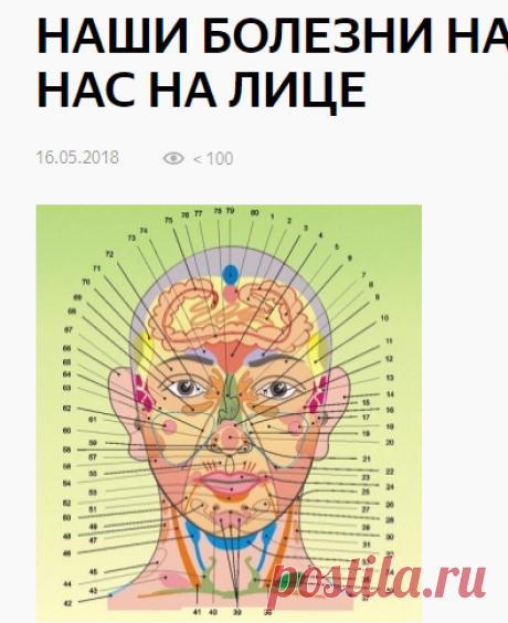 НАШИ БОЛЕЗНИ НАПИСАНЫ У НАС НА ЛИЦЕ | Infado.info | Яндекс Дзен