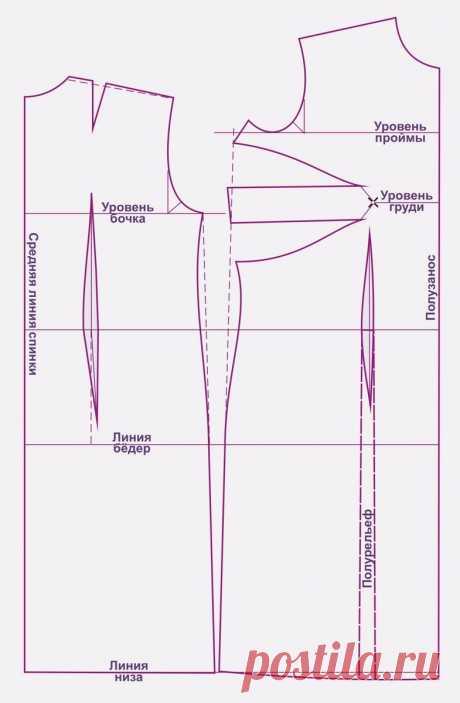 Как построить выкройку основу платья или блузки для полных своими руками и готовые выкройки | Шьем с Верой Ольховской | Яндекс Дзен