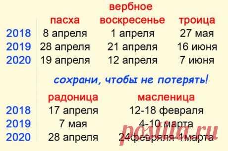 Важные даты 2018-2020г. СОХРАНИ, ЧТОБЫ НЕ ПОТЕРЯТЬ!