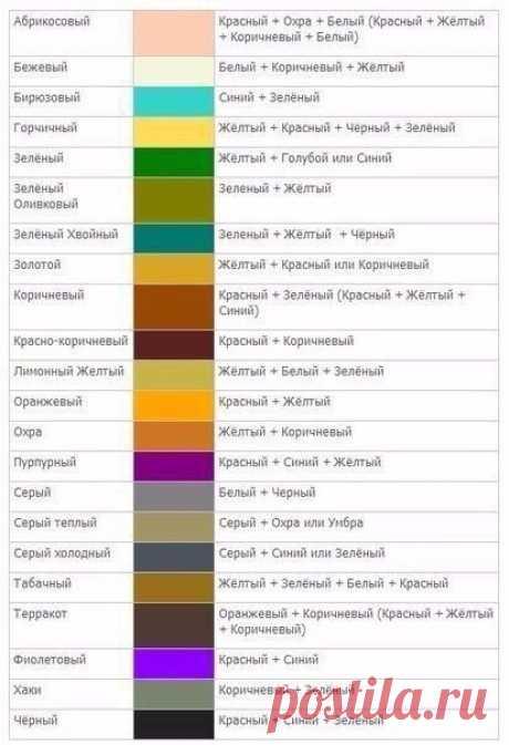 Как правильно смешивать цвета Сохраните, чтобы не потерять