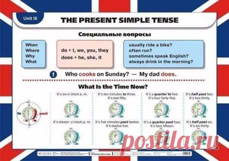 Полезные шпаргалки по грамматике английского для начинающих + Правила чтения / Неформальный Английский