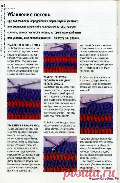 Азбука вязания крючком | ЧУДО-КЛУБОК.РУ