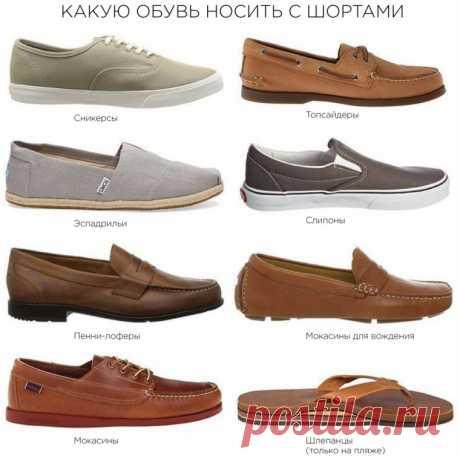 Путеводитель по мужской обуви: называем правильно