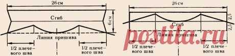 V-образный вырез горловины - Связано.РФ | Вязание на спицах и крючком