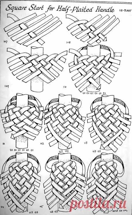 плетение косички из кожи закрытой схема: 20 тыс изображений найдено в Яндекс.Картинках