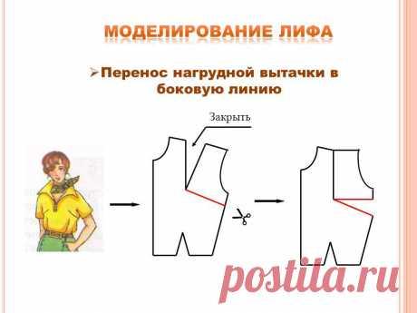 Перенос нагрудной вытачки в горловину